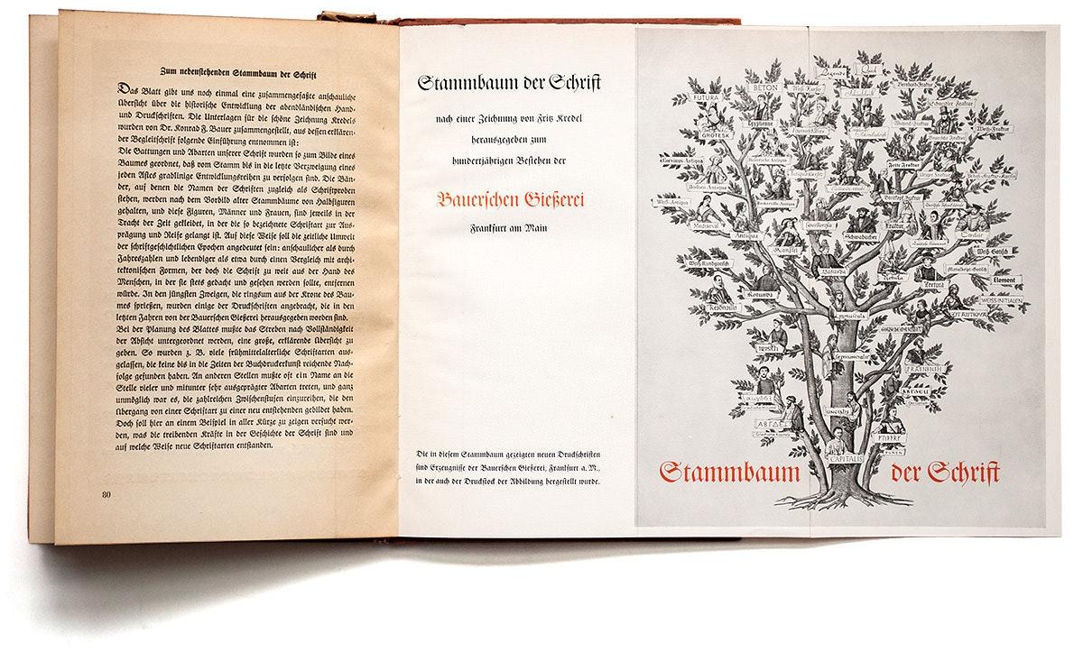 Schrift Und Buch 03 Fu